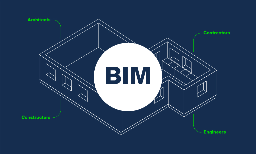 The benefits of BIM objects and Revit Families to Furniture Manufacturers - Cadesign form