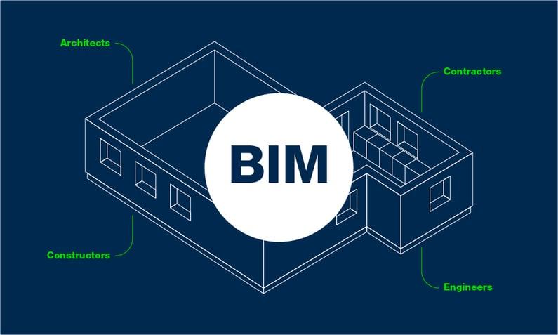 BIM objekter for møbelproducenter