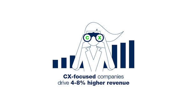 Focus on CX