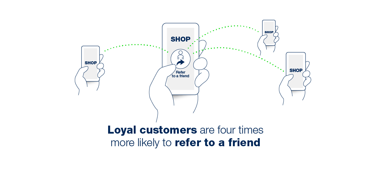 Loyal customers are more likely to refer a friend - Cadesign form