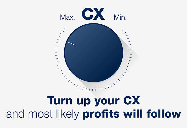 Turn up your CX and profits will follow