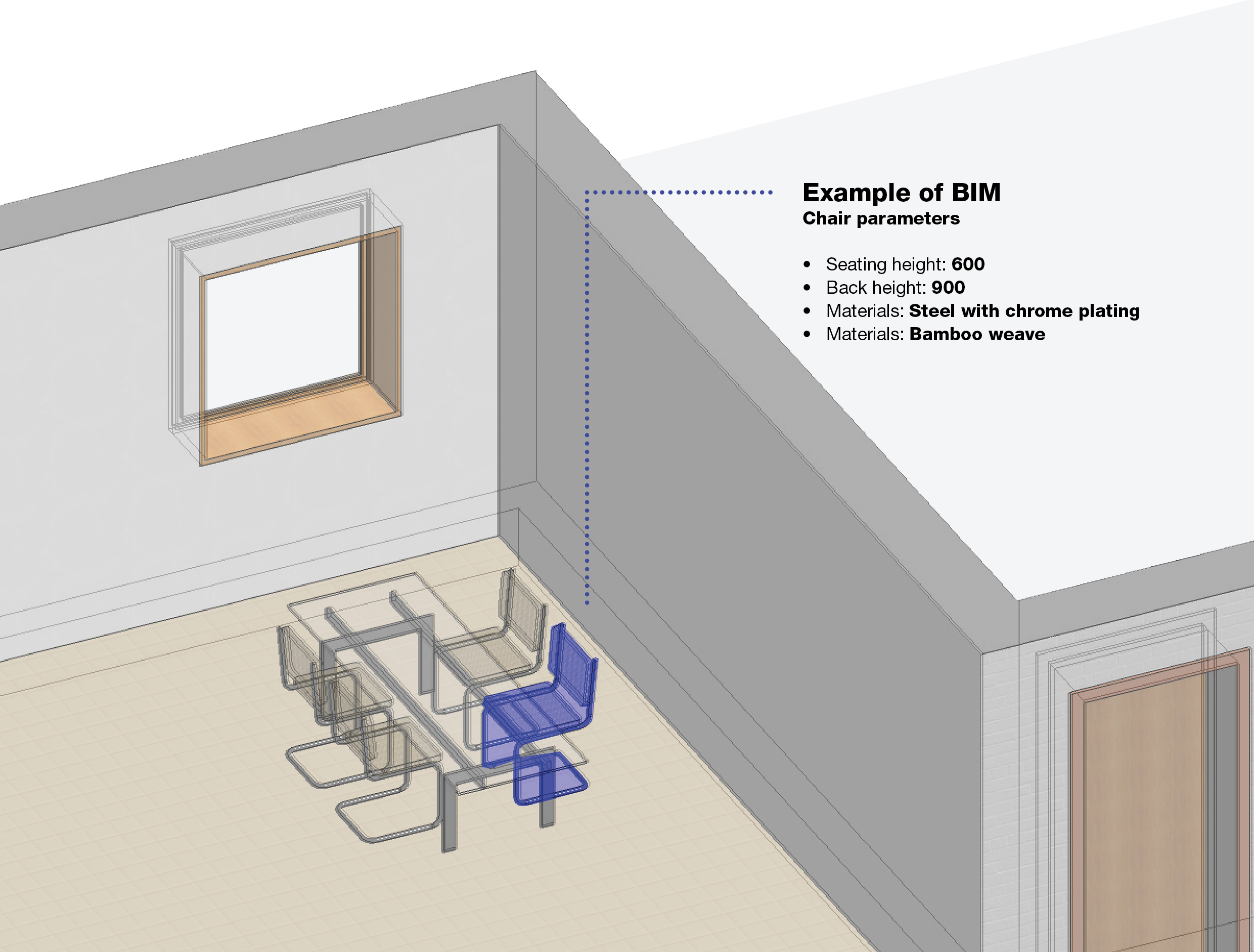 Benefits of using BIM objects as a furniture manufacturer - Cadesign form